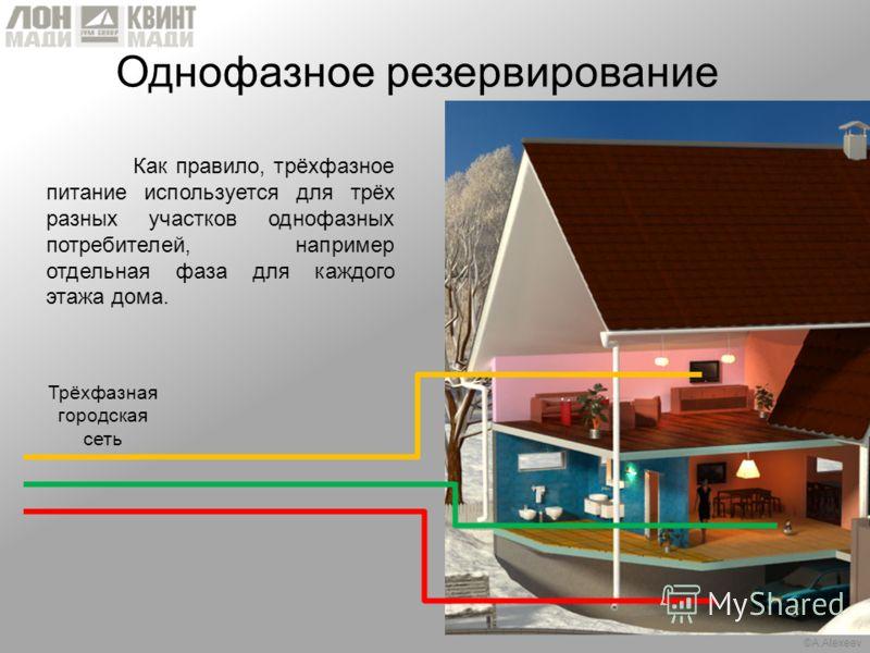 ©A.Alexeev Однофазное резервирование Трёхфазная городская сеть Как правило, трёхфазное питание используется для трёх разных участков однофазных потребителей, например отдельная фаза для каждого этажа дома.