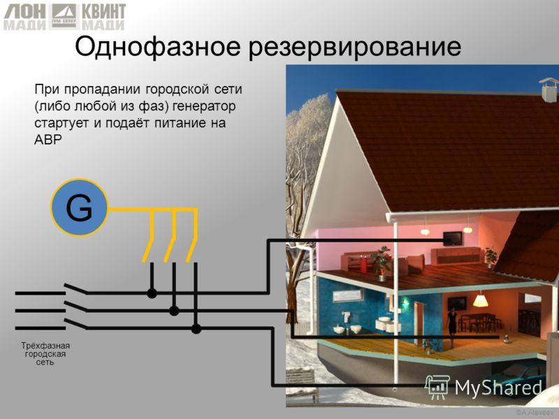 ©A.Alexeev Однофазное резервирование G Трёхфазная городская сеть При пропадании городской сети (либо любой из фаз) генератор стартует и подаёт питание на АВР