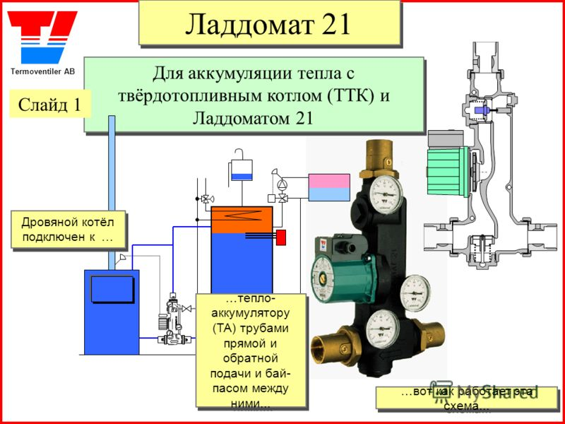 Termoventiler AB …вот как работает эта схема... …вот как работает эта схема... Ладдомат 21 Ладдомат 21 Для аккумуляции тепла с твёрдотопливным котлом (ТТК) и Ладдоматом 21 Для аккумуляции тепла с твёрдотопливным котлом (ТТК) и Ладдоматом 21 Дровяной