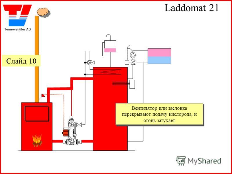 Termoventiler AB Laddomat 21 Вентилятор или заслонка перекрывают подачу кислорода, и огонь затухает Вентилятор или заслонка перекрывают подачу кислорода, и огонь затухает Слайд 10