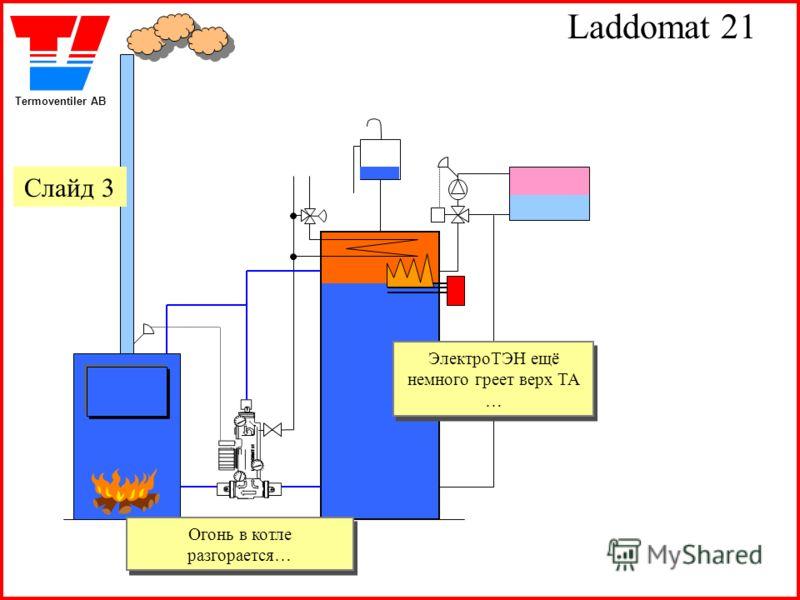 Termoventiler AB Laddomat 21 Огонь в котле разгорается… Огонь в котле разгорается… ЭлектроТЭН ещё немного греет верх ТА … ЭлектроТЭН ещё немного греет верх ТА … Слайд 3