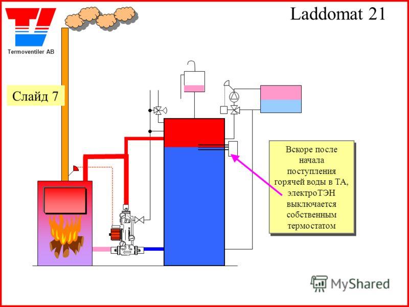 Termoventiler AB Laddomat 21 Вскоре после начала поступления горячей воды в ТА, электроТЭН выключается собственным термостатом Вскоре после начала поступления горячей воды в ТА, электроТЭН выключается собственным термостатом Слайд 7