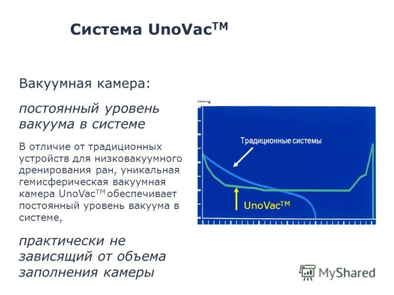 Система UnoVac TM Вакуумная камера: постоянный уровень вакуума в системе В отличие от традиционных устройств для низковакуумного дренирования ран, уникальная гемисферическая вакуумная камера UnoVac ТМ обеспечивает постоянный уровень вакуума в системе