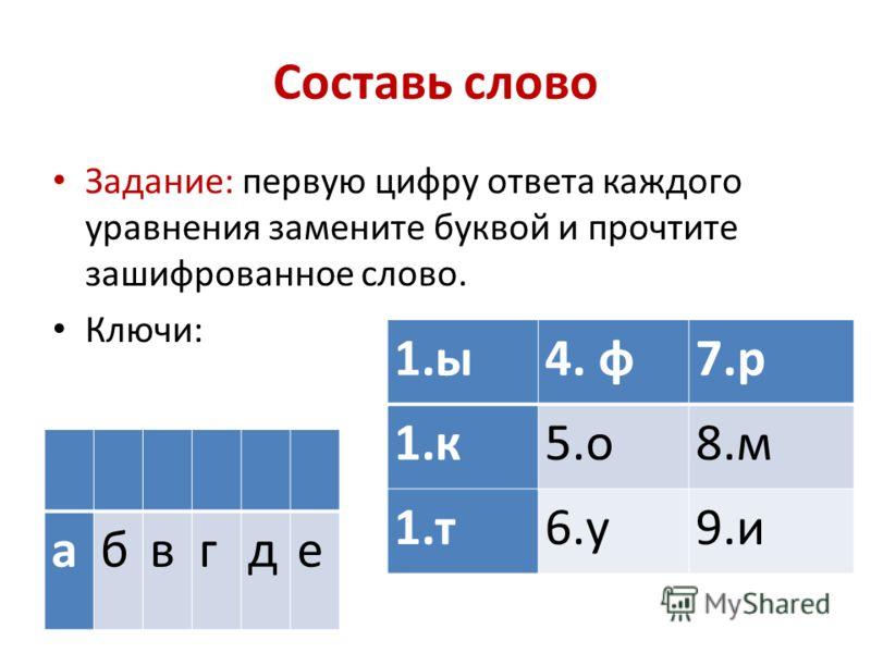 Составь слово Задание: первую цифру ответа каждого уравнения замените буквой и прочтите зашифрованное слово. Ключи: 1.ы4. ф7.р 1.к5.о8.м 1.т6.у9.и абвгде