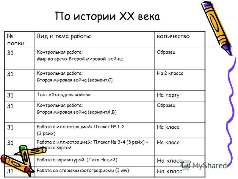 Презентация на тему КОНТРОЛЬНЫЕ РАБОТЫ История Обществоведение  10 По