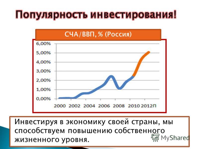 Инвестируя в экономику своей страны, мы способствуем повышению собственного жизненного уровня. СЧА/ВВП, % (Россия)