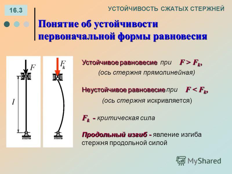 16.3 УСТОЙЧИВОСТЬ СЖАТЫХ СТЕРЖНЕЙ Продольный изгиб - Продольный изгиб - явление изгиба стержня продольной силой Понятие об устойчивости первоначальной формы равновесия (ось стержня прямолинейная) Устойчивое равновесие F > F k, Устойчивое равновесие п