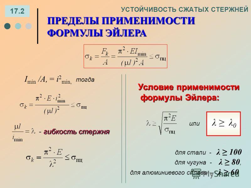 17.2 УСТОЙЧИВОСТЬ СЖАТЫХ СТЕРЖНЕЙ ПРЕДЕЛЫ ПРИМЕНИМОСТИ ФОРМУЛЫ ЭЙЛЕРА I min /A, = i 2 min, тогда гибкость стержня - гибкость стержня или λ λ 0 для стали - λ 100 для чугуна - λ 80, для алюминиевого сплава - λ 60 Условие применимости формулы Эйлера: фо