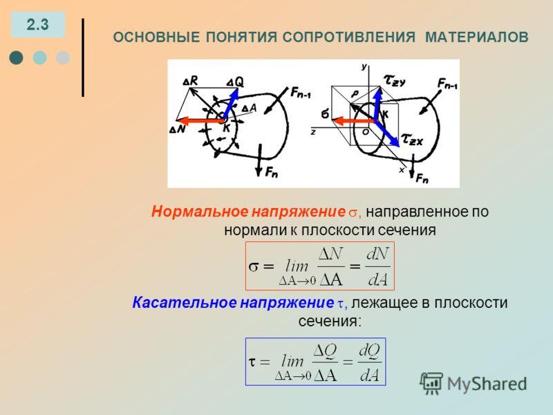 ОСНОВНЫЕ ПОНЯТИЯ СОПРОТИВЛЕНИЯ МАТЕРИАЛОВ Касательное напряжение, лежащее в плоскости сечения: 2.3 Нормальное напряжение, направленное по нормали к плоскости сечения