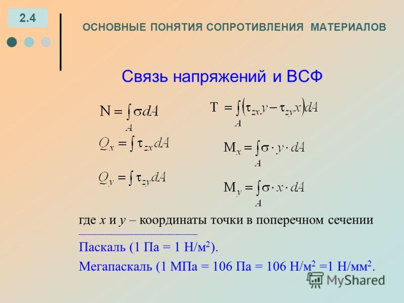ОСНОВНЫЕ ПОНЯТИЯ СОПРОТИВЛЕНИЯ МАТЕРИАЛОВ 2.4 Связь напряжений и ВСФ где x и y – координаты точки в поперечном сечении __________________________________________ Паскаль (1 Па = 1 Н/м 2 ). Мегапаскаль (1 МПа = 106 Па = 106 Н/м 2 =1 Н/мм 2.