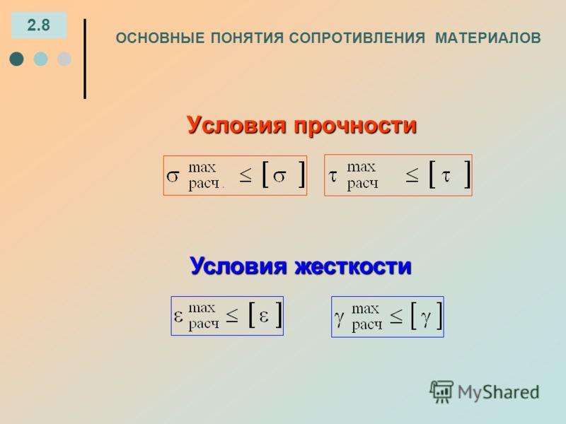 ОСНОВНЫЕ ПОНЯТИЯ СОПРОТИВЛЕНИЯ МАТЕРИАЛОВ 2.8 Условия прочности Условия жесткости