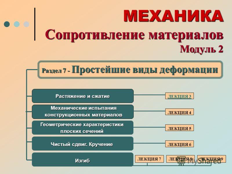 МЕХАНИКА Сопротивление материалов Модуль 2 МЕХАНИКА Сопротивление материалов Модуль 2 Раздел 7 - Простейшие виды деформации Механические испытания конструкционных материалов Геометрические характеристики плоских сечений Чистый сдвиг. Кручение Изгиб Р