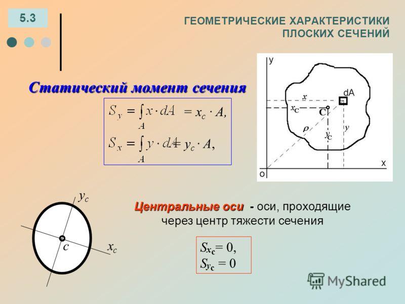 ГЕОМЕТРИЧЕСКИЕ ХАРАКТЕРИСТИКИ ПЛОСКИХ СЕЧЕНИЙ 5.3 Статический момент сечения = y c · A, S x c = 0, S y c = 0 Центральные оси - Центральные оси - оси, проходящие через центр тяжести сечения усус хсхс с = x c · A,