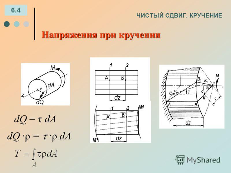ЧИСТЫЙ СДВИГ. КРУЧЕНИЕ 6.4 Напряжения при кручении dQ ·ρ = · ρ dA dQ = dA