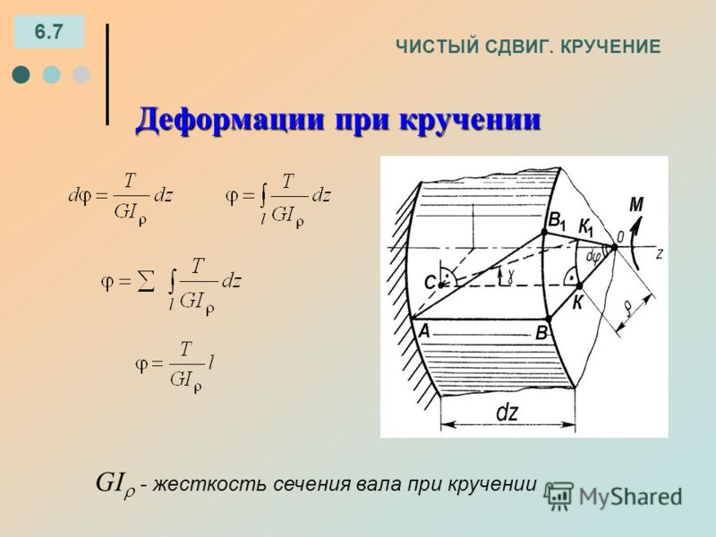 ЧИСТЫЙ СДВИГ. КРУЧЕНИЕ Деформации при кручении 6.7 GI - жесткость сечения вала при кручении