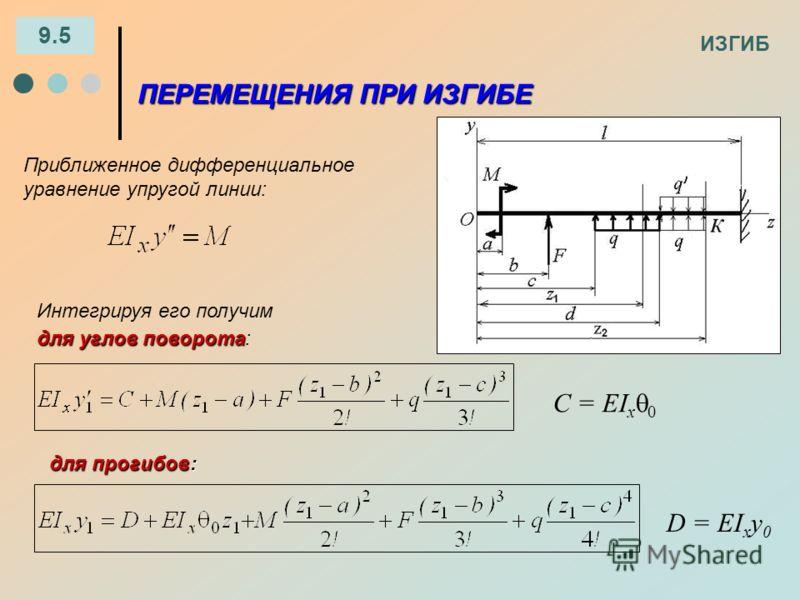 ИЗГИБ 9.5 ПЕРЕМЕЩЕНИЯ ПРИ ИЗГИБЕ С = ЕI x 0 D = ЕI x y 0 Приближенное дифференциальное уравнение упругой линии: Интегрируя его получим для углов поворота для углов поворота: для прогибов: