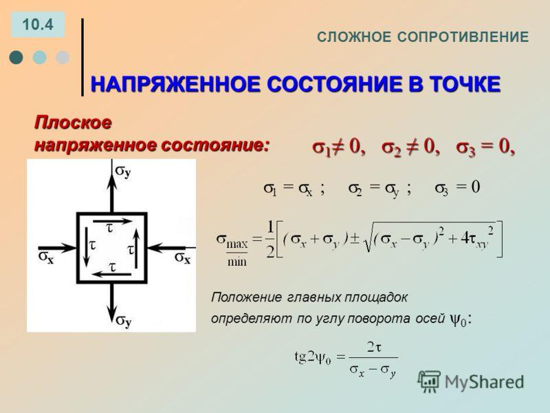 СЛОЖНОЕ СОПРОТИВЛЕНИЕ 10.4 НАПРЯЖЕННОЕ СОСТОЯНИЕ В ТОЧКЕ Плоское напряженное состояние: 1 0, 2 0, 3 = 0, 1 0, 2 0, 3 = 0, 1 = x ; 2 = y ; 3 = 0 Положение главных площадок определяют по углу поворота осей ψ 0 :