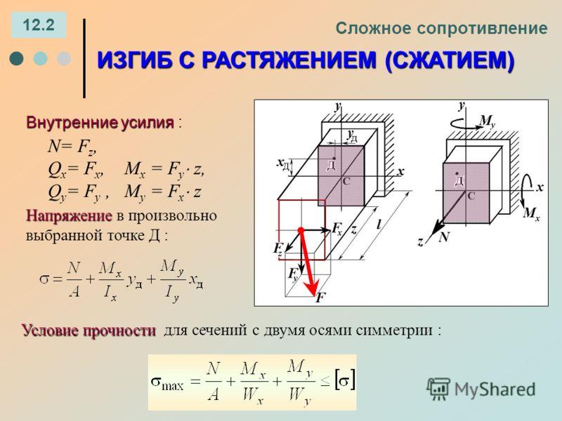 12.2 Сложное сопротивление ИЗГИБ С РАСТЯЖЕНИЕМ (СЖАТИЕМ) Напряжение Напряжение в произвольно выбранной точке Д : Условие прочности Условие прочности для сечений с двумя осями симметрии : Внутренние усилия Внутренние усилия : N= F z, Q x = F x, М х =