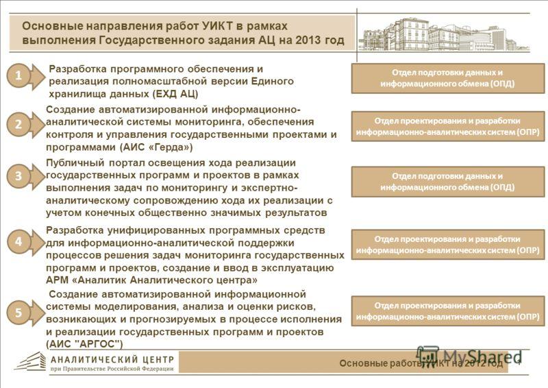 Основные направления работ и перспективные средства автоматизации, планируемые к разработке Аналитическим центром при Правительстве Российской Федерации в рамках отработки Государственного задания (Утверждено 13 апреля 2012 года 1663п-П13) 25.05.2012