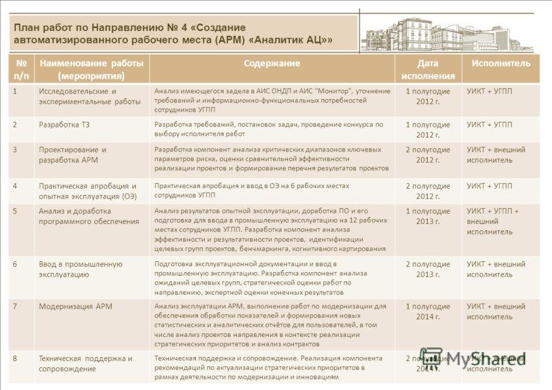 Общая характеристика работ по Направлению 4 «Создание автоматизированного рабочего места (АРМ) «Аналитик АЦ»» 9 Цель и основные задачи 1) Инструментальное обеспечение процессов мониторинга и контроля исполнения государственных проектов и программ, оп