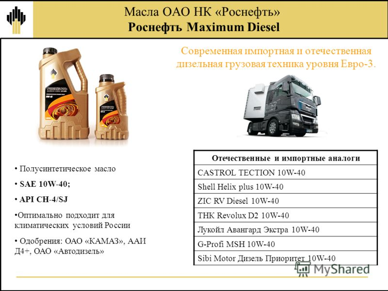 Отечественные и импортные аналоги CASTROL TECTION 10W-40 Shell Helix plus 10W-40 ZIC RV Diesel 10W-40 ТНК Revolux D2 10W-40 Лукойл Авангард Экстра 10W-40 G-Profi MSH 10W-40 Sibi Motor Дизель Приоритет 10W-40 Современная импортная и отечественная дизе