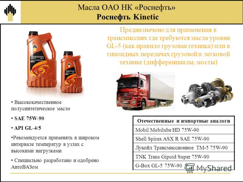 Масла оао нк роснефть роснефть kinetic