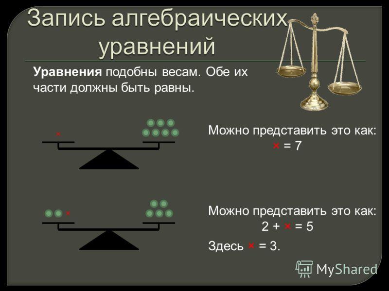 × Можно представить это как: 2 + × = 5 × Уравнения подобны весам. Обе их части должны быть равны. Можно представить это как: × = 7 Здесь × = 3.