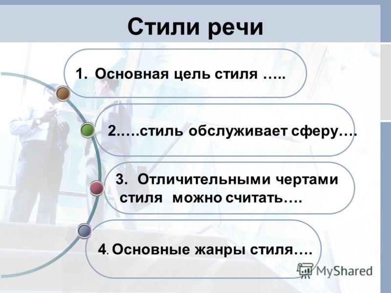 Стили речи 4. Основные жанры стиля…. 3.Отличительными чертами стиля можно считать…. 1.Основная цель стиля ….. 2.….стиль обслуживает сферу….