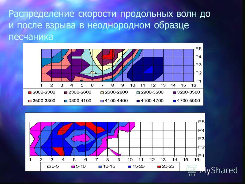 Распределение скорости продольных волн до и после взрыва в неоднородном образце песчаника 5