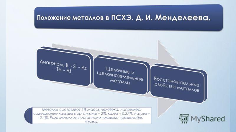 Металлы составляют 3% массы человека, например: содержание кальция в организме – 2%, калия – 0,27%, натрия – 0,1%. Роль металлов в организме человека чрезвычайно велика.