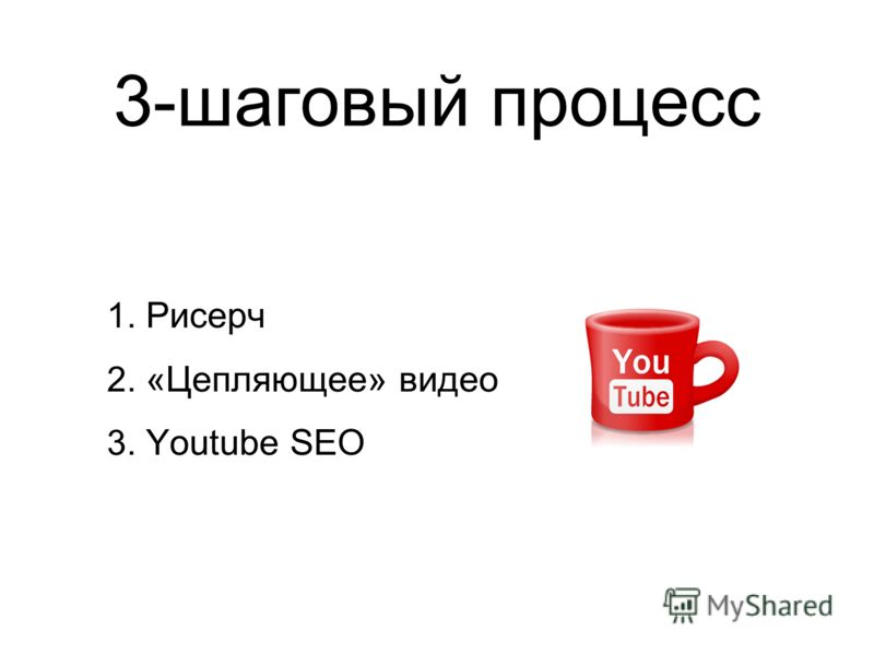 3-шаговый процесс 1. Рисерч 2. «Цепляющее» видео 3. Youtube SEO