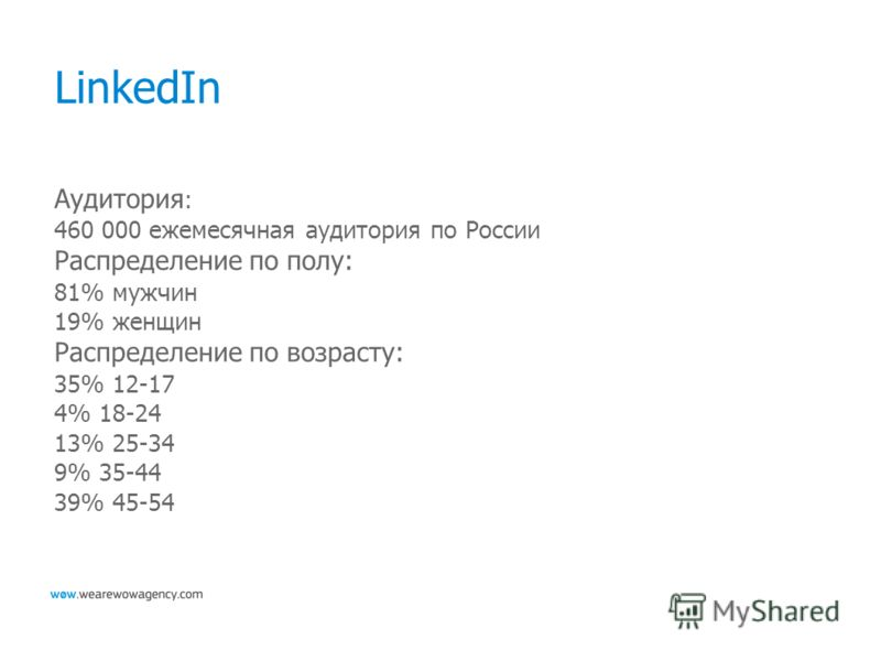LinkedIn Аудитория : 460 000 ежемесячная аудитория по России Распределение по полу: 81% мужчин 19% женщин Распределение по возрасту: 35% 12-17 4% 18-24 13% 25-34 9% 35-44 39% 45-54