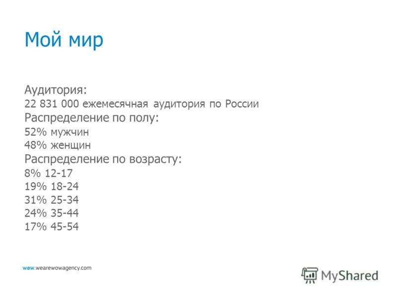 Мой мир Аудитория: 22 831 000 ежемесячная аудитория по России Распределение по полу: 52% мужчин 48% женщин Распределение по возрасту: 8% 12-17 19% 18-24 31% 25-34 24% 35-44 17% 45-54