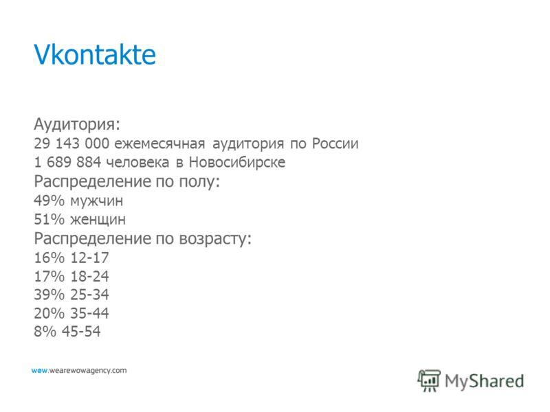 Vkontakte Аудитория: 29 143 000 ежемесячная аудитория по России 1 689 884 человека в Новосибирске Распределение по полу: 49% мужчин 51% женщин Распределение по возрасту: 16% 12-17 17% 18-24 39% 25-34 20% 35-44 8% 45-54