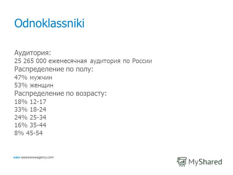 Odnoklassniki Аудитория: 25 265 000 ежемесячная аудитория по России Распределение по полу: 47% мужчин 53% женщин Распределение по возрасту: 18% 12-17 33% 18-24 24% 25-34 16% 35-44 8% 45-54