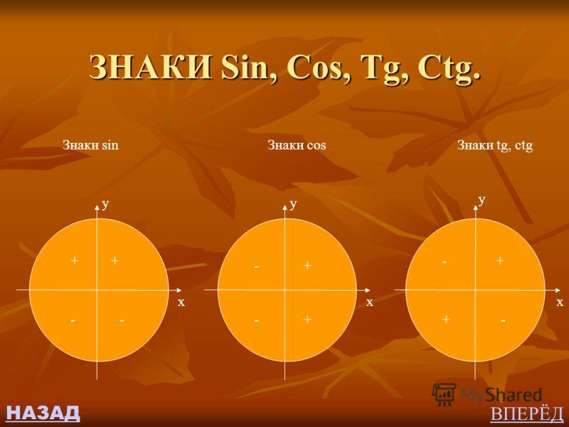 ЗНАКИ Sin, Cos, Tg, Ctg. xxx yy y Знаки sin Знаки cos Знаки tg, ctg ++ -- - -+ + -+ +- НАЗАД ВПЕРЁД