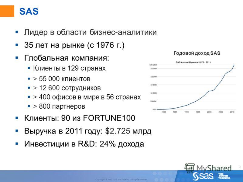 3 Copyright © 2010, SAS Institute Inc. All rights reserved. SAS Лидер в области бизнес-аналитики 35 лет на рынке (с 1976 г.) Глобальная компания: Клиенты в 129 странах Годовой доход SAS > 55 000 клиентов > 12 600 сотрудников > 400 офисов в мире в 56