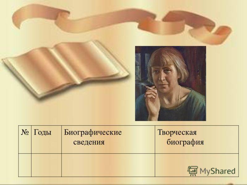 ГодыБиографические сведения Творческая биография