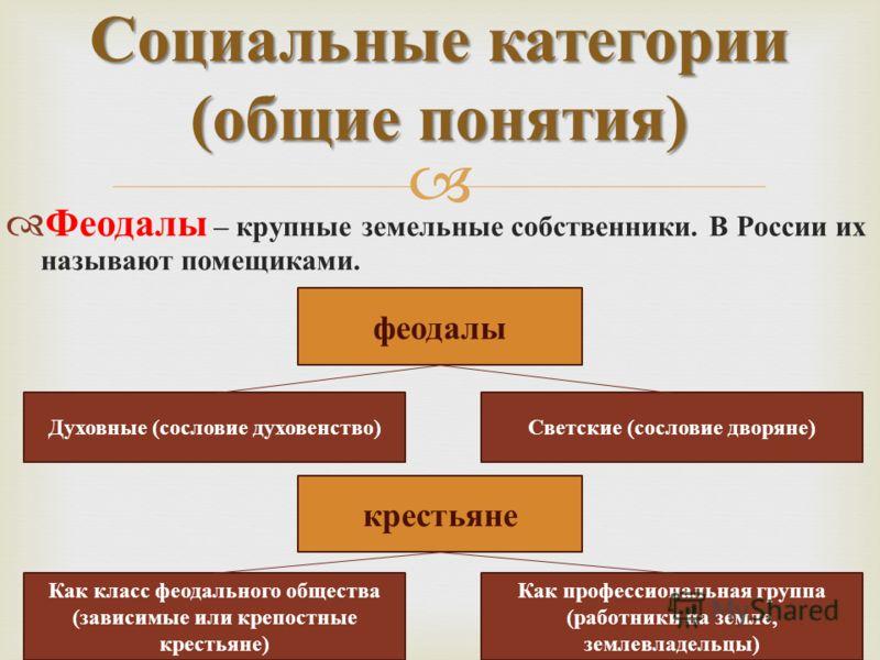 Феодалы – крупные земельные собственники. В России их называют помещиками. Социальные категории ( общие понятия ) феодалы крестьяне Духовные (сословие духовенство)Светские (сословие дворяне) Как класс феодального общества (зависимые или крепостные кр