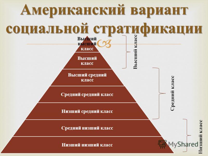 Презентация на тему:  иерархическая социальная структура классовая теория, социальная стратификация и мобильность