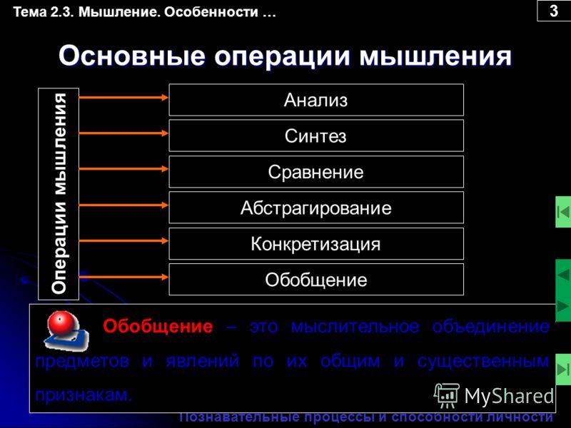 Основные операции мышления Познавательные процессы и способности личности Тема 2.3. Мышление. Особенности … 3 Операции мышления Анализ Синтез Сравнение Абстрагирование Конкретизация Обобщение Анализ – это мысленное разъединение целого на части. Синте