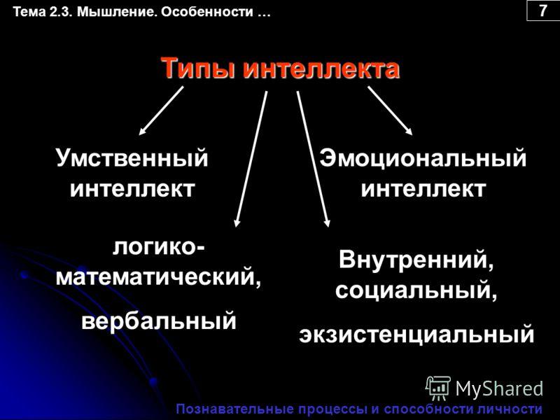 Типы интеллекта Познавательные процессы и способности личности Тема 2.3. Мышление. Особенности … Умственный интеллект Эмоциональный интеллект логико- математический, вербальный Внутренний, социальный, экзистенциальный 7