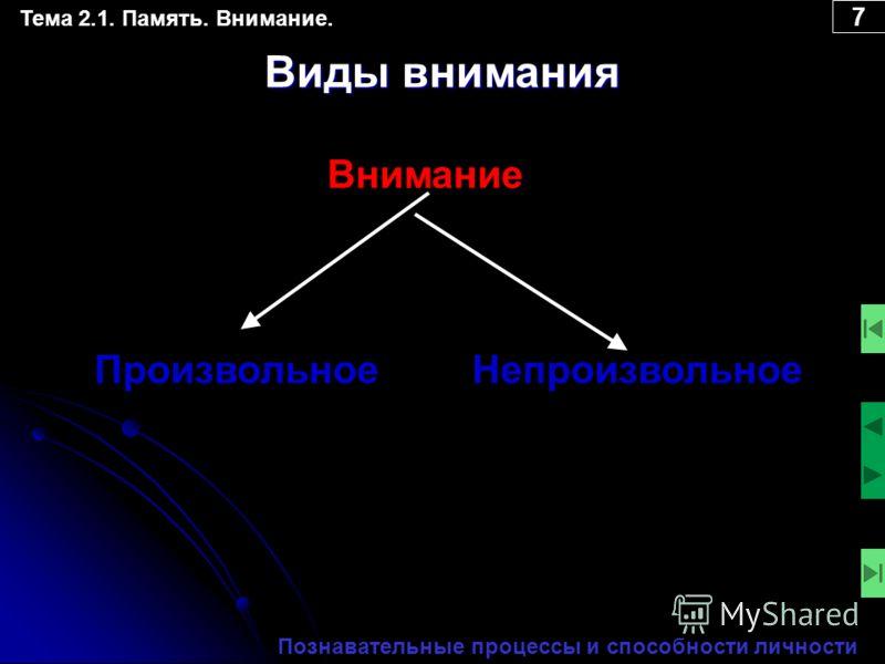Виды внимания Внимание Познавательные процессы и способности личности ПроизвольноеНепроизвольное Тема 2.1. Память. Внимание. 7