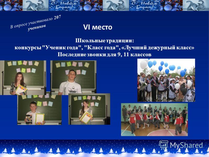 VII место Новогодние праздники Конкурс «Зимняя планета детства» В опросе участвовало 207 учеников