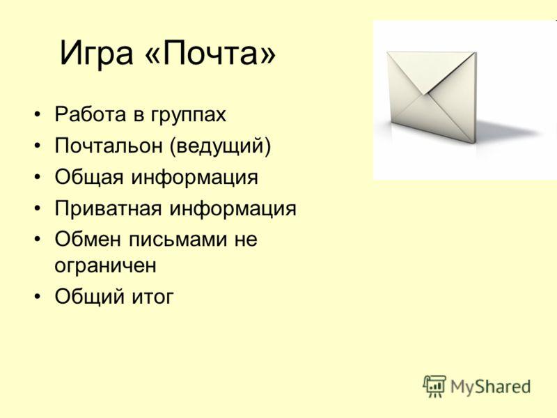 Игра «Почта» Работа в группах Почтальон (ведущий) Общая информация Приватная информация Обмен письмами не ограничен Общий итог