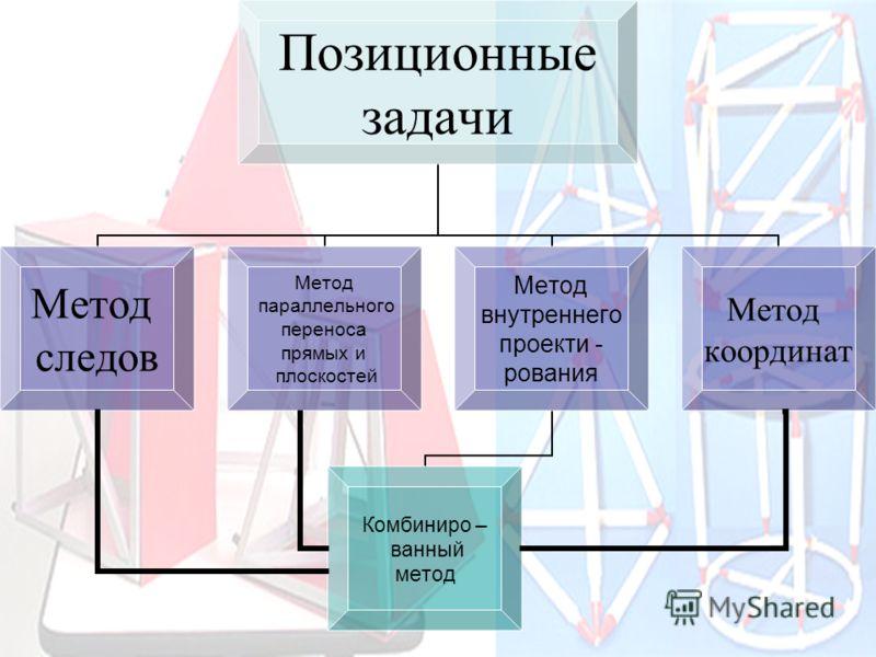 Основные методы построения сечений Позиционные (даны фигуры, но не даны размеры) Метрические (даны размеры)