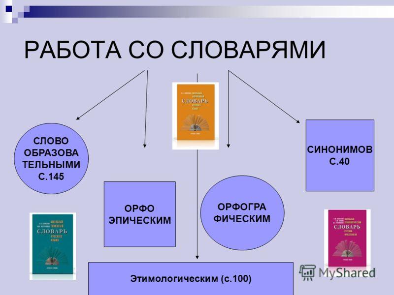 РАБОТА СО СЛОВАРЯМИ СЛОВО ОБРАЗОВА ТЕЛЬНЫМИ С.145 ОРФО ЭПИЧЕСКИМ ОРФОГРА ФИЧЕСКИМ СИНОНИМОВ С.40 Этимологическим (с.100)