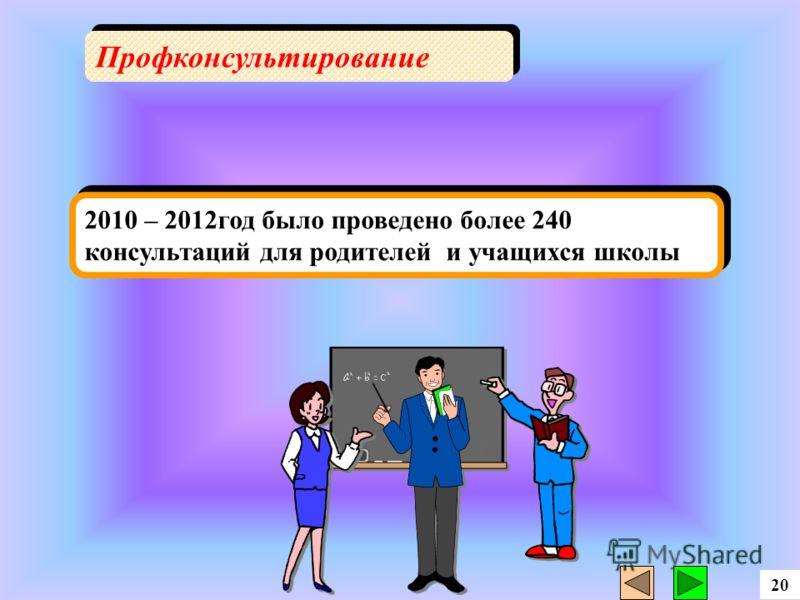 2010 – 2012год было проведено более 240 консультаций для родителей и учащихся школы Профконсультирование 20