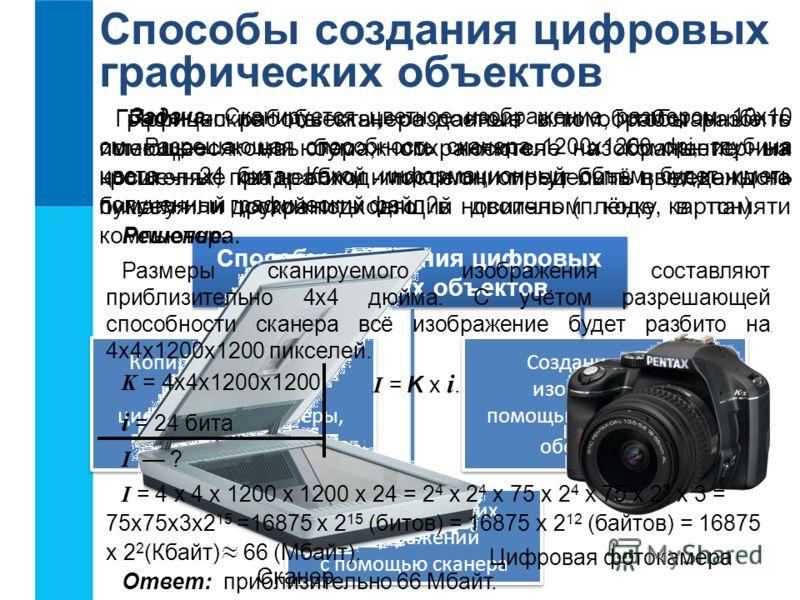 Способы создания цифровых графических объектов Графические объекты, созданные или обработанные с помощью компьютера, сохраняются на компьютерных носителях; при необходимости они могут быть выведены на бумагу или другой подходящий носитель (плёнку, ка