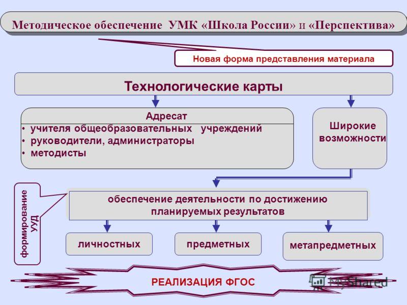 Технологическая карта урока математики по фгос 1 класс школа россии